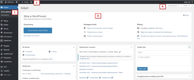 Przegląd dostępnych opcji wpanelu administracyjnym WordPressa